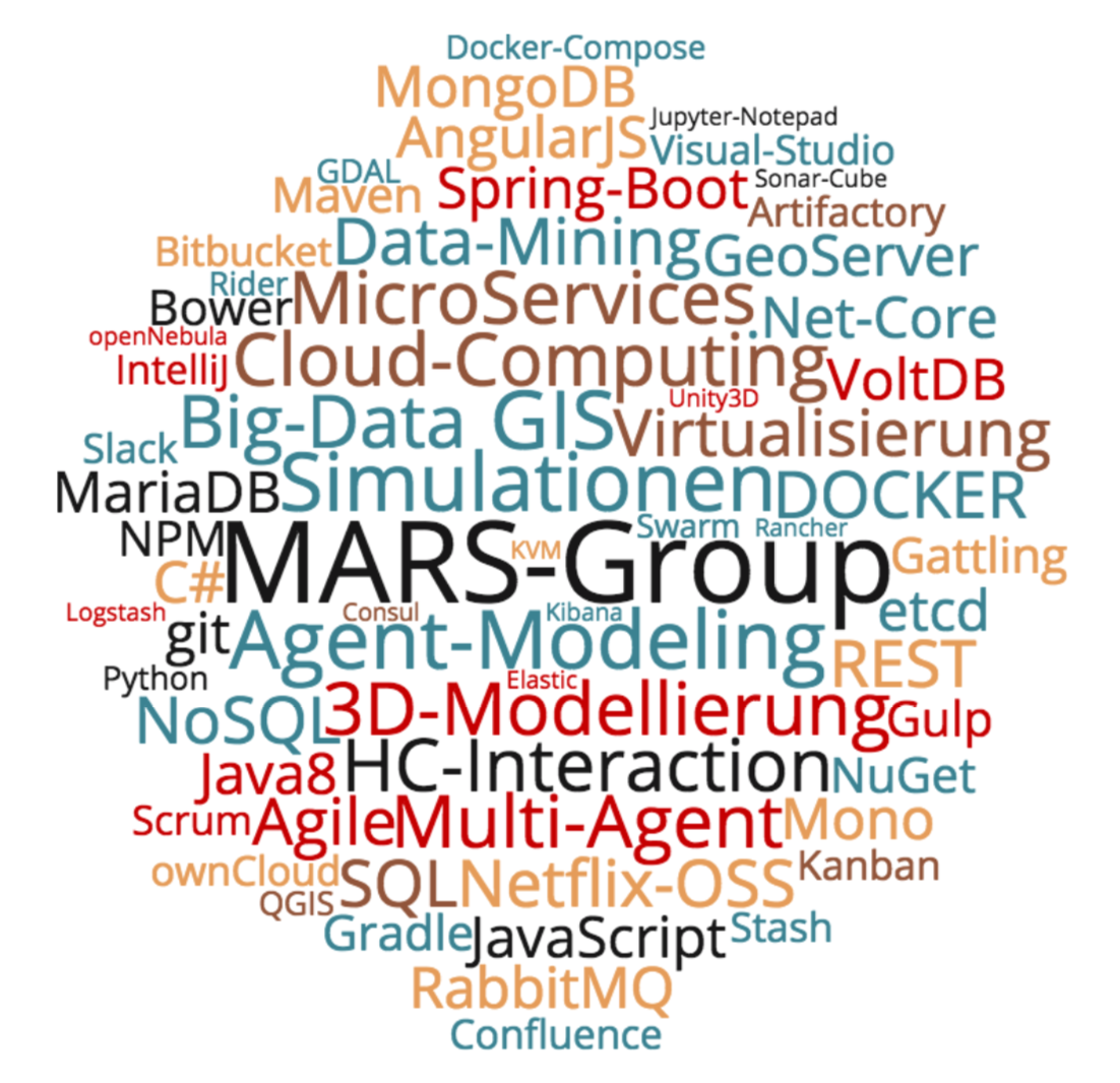 Technologies – MARS Group